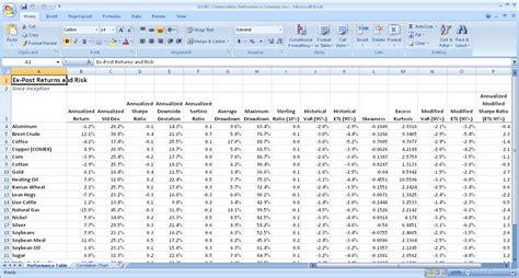 Writing from R to Excel with xlsx   R-bloggers