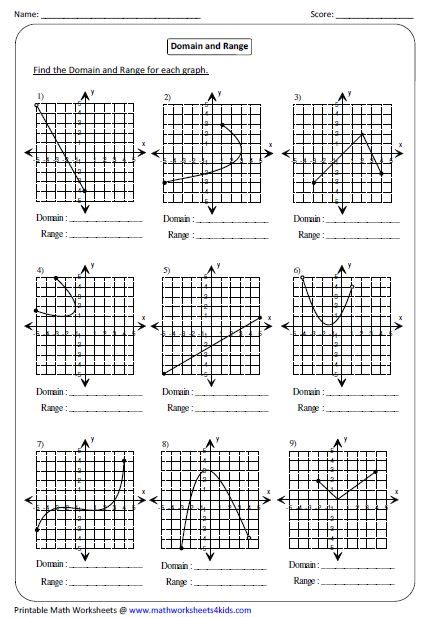 Graph: Domain and Range   Graphing functions, Practices